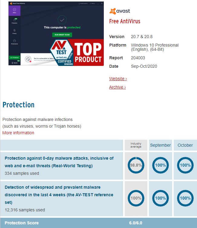 avast free overall protection score